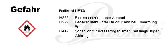 Ballistol, USTA, CLP/GHS Verordnung