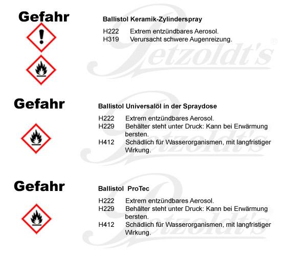 Ballistol, Universalöl, ProTec, Keramik Zylinderspray, CLP/GHS Verordnung