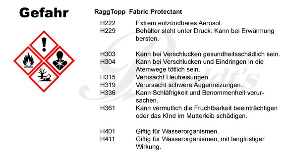 RaggTopp Fabric Protectant CLP/GHS Verordnung